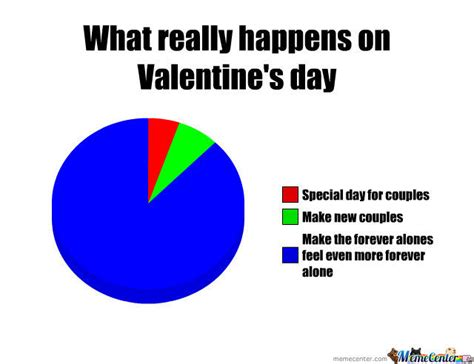 Me On Valentines Day Meme - what valentine s day is really about by franky0 meme center