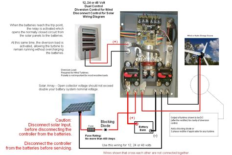 Solar Charge Controller Wiring Diagram by Coleman Air 150a 12 24 48v Wind Solar Pwm Charge