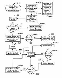 Smart Start Interlock Wiring Diagram   36 Wiring Diagram