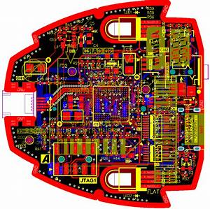 The Pcb Design Guide For Engineers Part 2