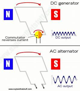 Wiring Diagram Ac Generator