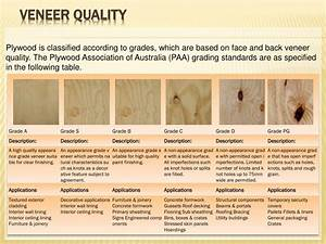Ppt Plywood Powerpoint Presentation Id 2256178