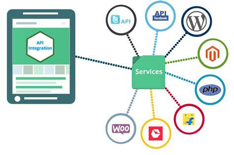 website development company website designing company