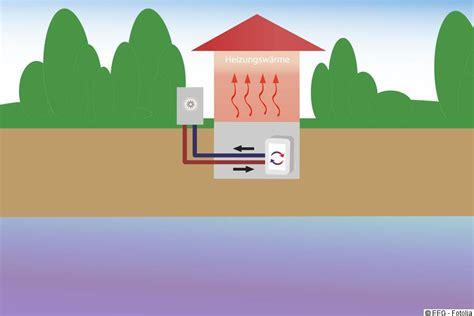luft wasser wärmepumpe bester hersteller luft wasser w 228 rmepumpe funktion vor und nachteile