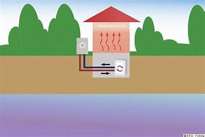 Luft Wärmetauscher Heizung : luft wasser w rmepumpe funktion vor und nachteile ~ Lizthompson.info Haus und Dekorationen