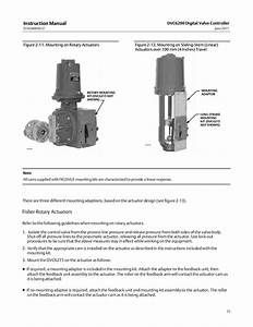 Dvc6200 Instruction Manual June 2011 By Rmc Process