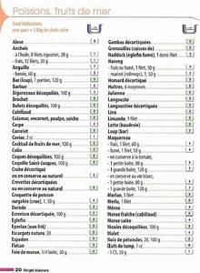Weight Watchers Smartpoints Berechnen : liste alimentaire w w ~ Themetempest.com Abrechnung