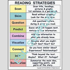 Teach Reading Strategies To English Learners