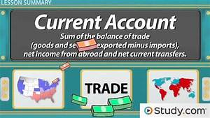 Balance of Payments: Current Account & Measuring Foreign ...
