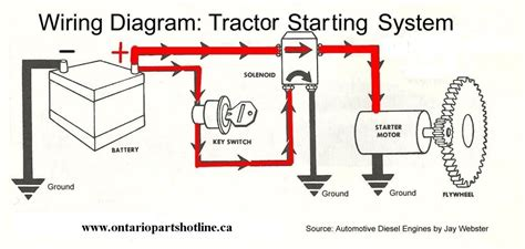 Photos About Ford Tractor Alternator Parts Diagram