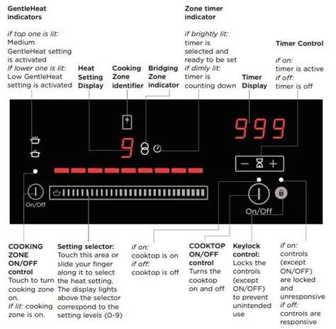 fisher  paykel range cooker error codes troubleshooting  manuals