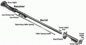 Bayonet Lug   Later Design  Gas Piston