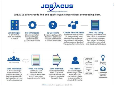 fix your own resume diy 100 resume errors you can fix