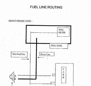 31 Craftsman 18 42cc Chainsaw Fuel Line Diagram