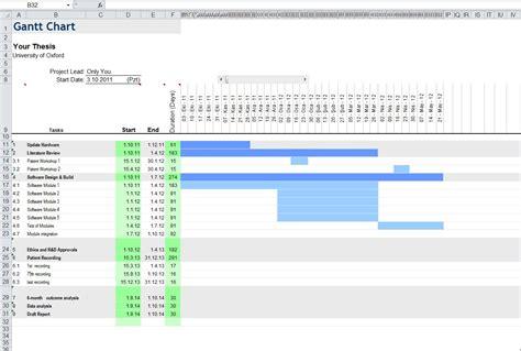 Gantt Chart Excel Template Gantt Chart Template Excel