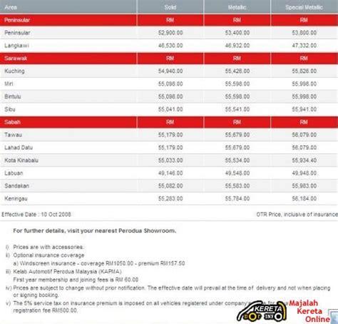 perodua  myvi se special edition complete details