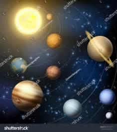 Solar System including Dwarf Planets