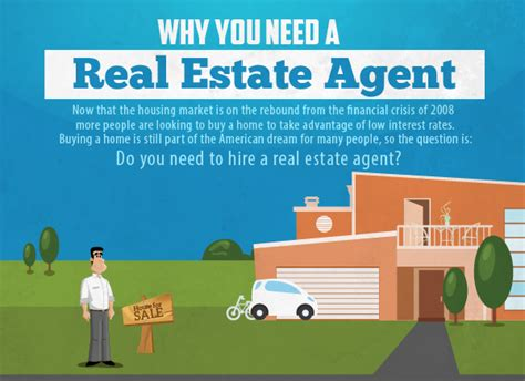 Why You Need A Real Estate Agent [infographic] Keeping
