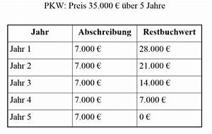 Nutzungsdauer Berechnen : lineare abschreibung automobil bau auto systeme ~ Themetempest.com Abrechnung