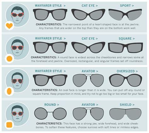 Choosing The Best Eyeglass Lenses Choosing The Right Sunglasses For Your Shape Global