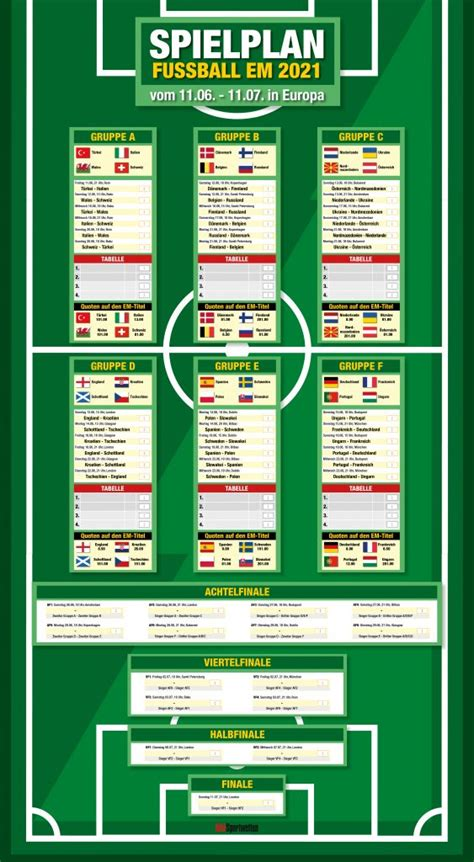 Fifa 21 united states (players from europe). EM 2021 Spielplan, Termine & alle Spiele in der Übersicht ...