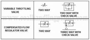Basic Hydraulic System   Parts Design