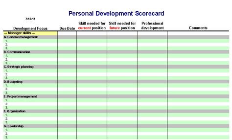 personal development plan templates excel  formats