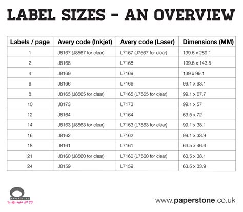 Avery Standard Label Template best photos of avery label sizes avery label sizes