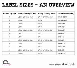 Best photos of avery label sizes avery label sizes for Avery sticker sizes