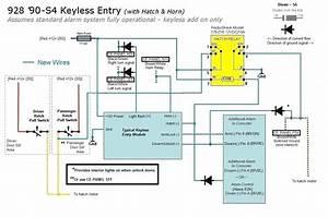 Remote Starter Keyless Entry Wiring Diagram