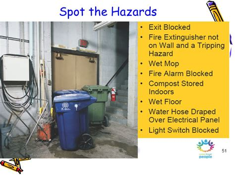 Room Cleaning Quiz by Spot The Hazards Ppt