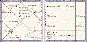 Vedic Astrology Research Portal Great Wealth Money Yoga