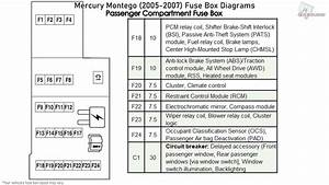 Mercury Montego  2005-2007  Fuse Box Diagrams