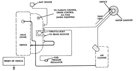 1990 Jeep Wrangler 4x4 Vacuum Diagram by Repair Guides