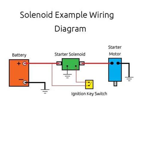 wiring diagram 12v isolator switch caravansplus 12v battery isolator 4 post 60