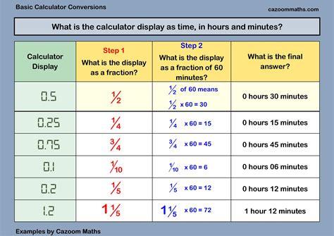 calculator methods worksheets cazoom maths worksheets