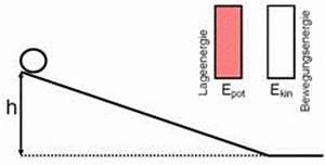 Schräger Wurf Anfangsgeschwindigkeit Berechnen : physik ~ Themetempest.com Abrechnung