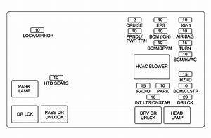 Chevrolet 2006  2006 Chevy Equinox Lt Need Fuse Panel Diagram