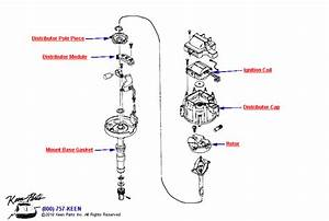 Ignition Distributor Diagram For A 1979 Corvette  With