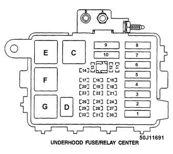1995 Tahoe Fuse Box Diagram by Fuse Box Diagram My Truck Is A V8 Two Wheel Drive