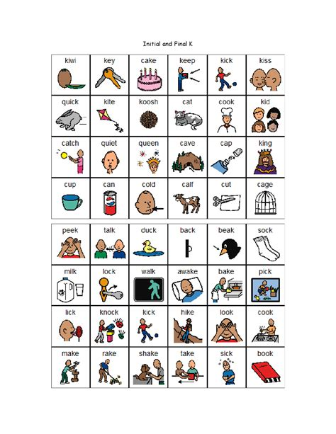 1000 images about speech letter s on cut and 1000 images about speech letter k on cut and
