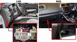 Fuse Box Diagram Renault Kadjar  2015