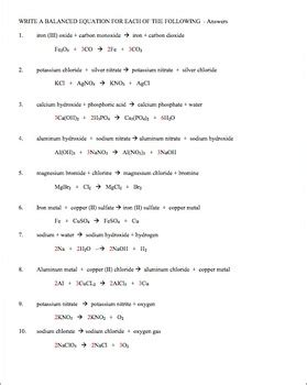 chemical formulas and balancing chemical equations by amy brown science chemical formulas and balancing chemical equations by amy