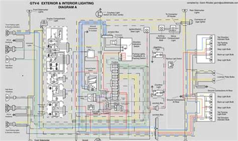 Wiring Diagram For 1984 Alfa Romeo Spider by Scalable Color Gtv6 Wiring Diagram Part 1 Lighting