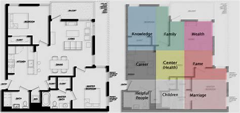 Floor Plans And Feng Shui At Sutter Heights