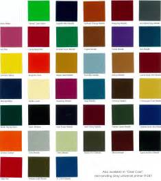 interior paints for home unique automotive paint 1 car auto paint color chart