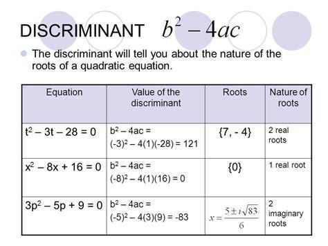 The Quadratic Formula And The Discriminant Worksheet Switchconf