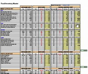 9 Food Inventory Spreadsheet Excel Spreadsheets Group
