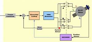 Bldc Motor Control Algorithms