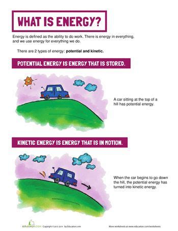 Kinetic Energy Definition Science